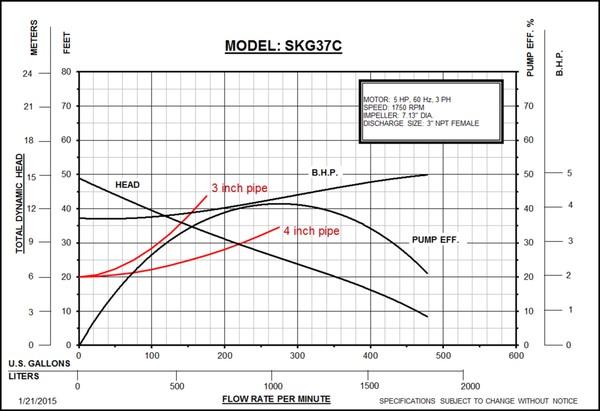 BJM Graph