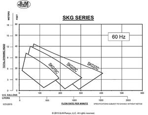 BJM_SKG_curves_01